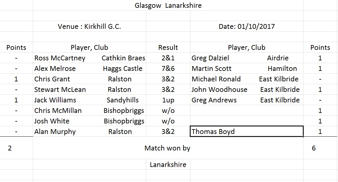 boysvlanarkshire011017